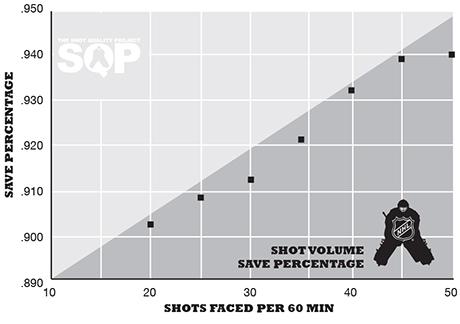 Shot_Volume_SV-460
