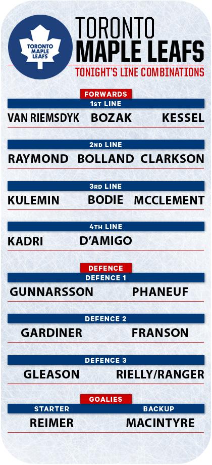 Leafs_lines_apr5