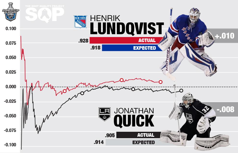 Lundqvist_Quick_rev