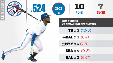 Inside the Jays wild-card struggle