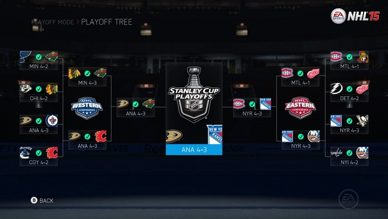 'NHL 15' simulation predicts Stanley Cup champ - Sportsnet.ca