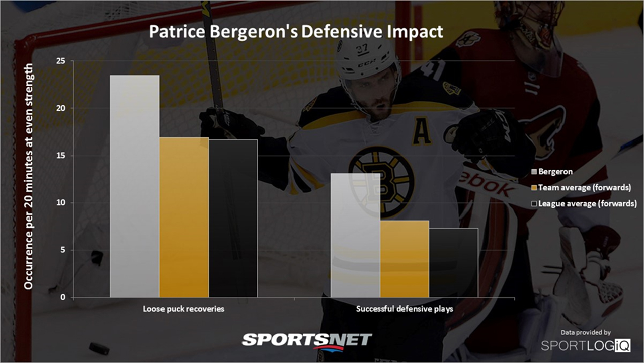 bergerongraphic