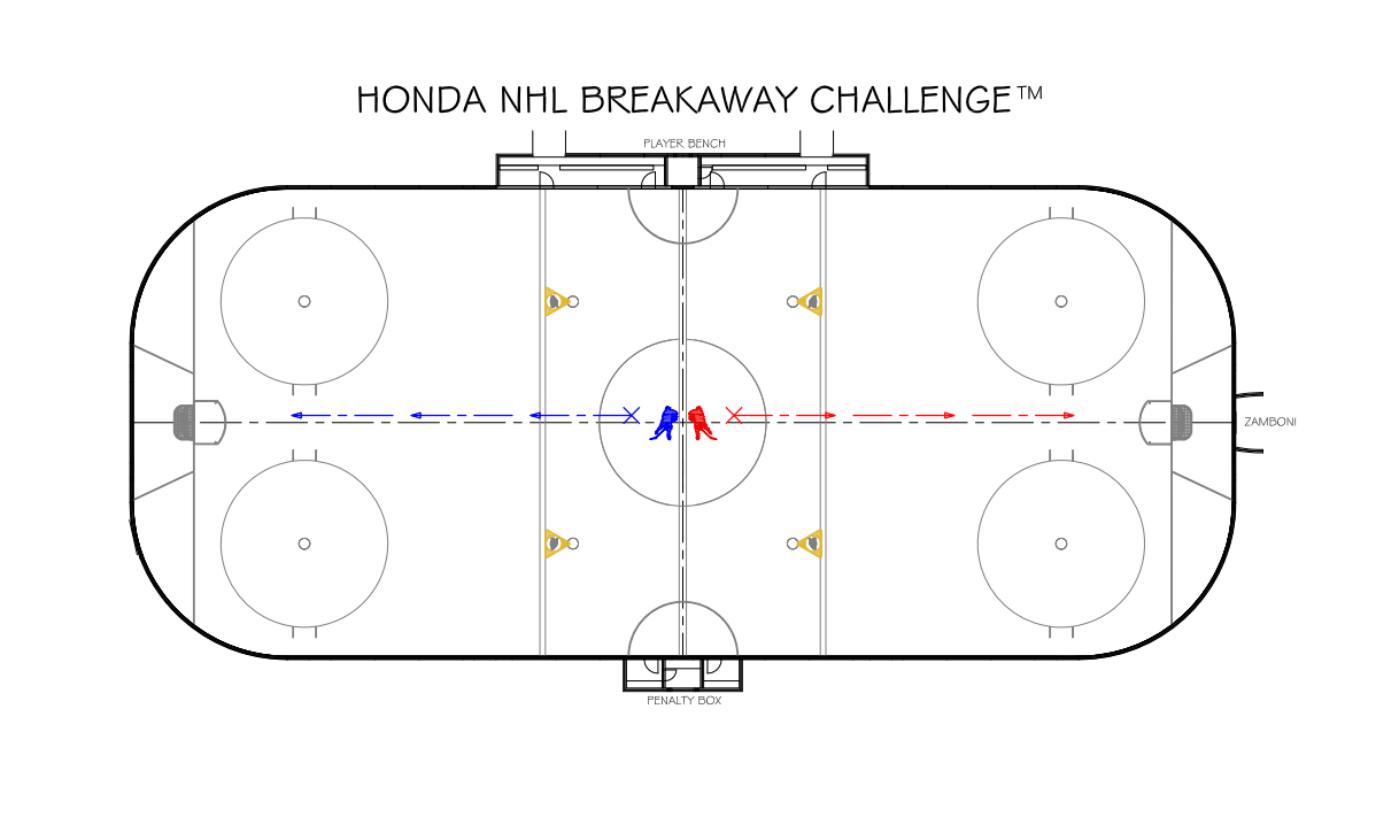 breakaway challenge