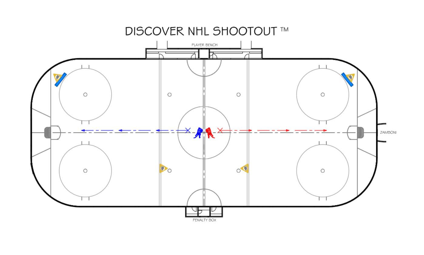 discover shootout