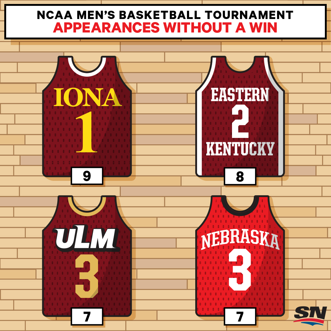 NCAA-BBALL-MOST-WINLESS