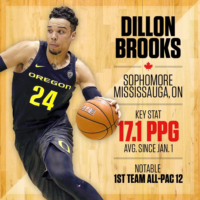 brookscard