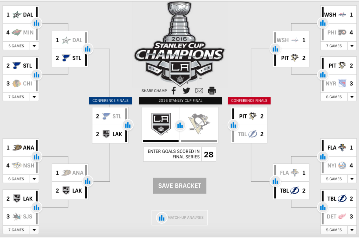 photo regarding Printable Nhl Playoff Bracket called Sportsnets ytics industry experts clarify Stanley Cup Playoffs