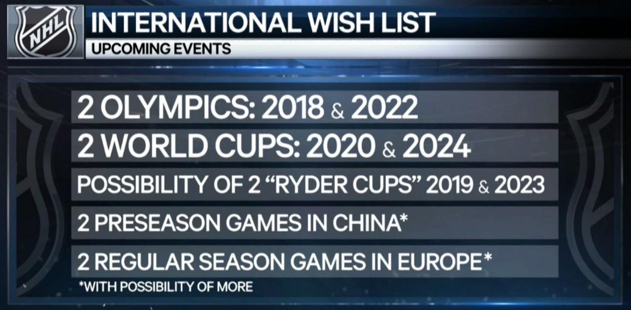 international-wish-list