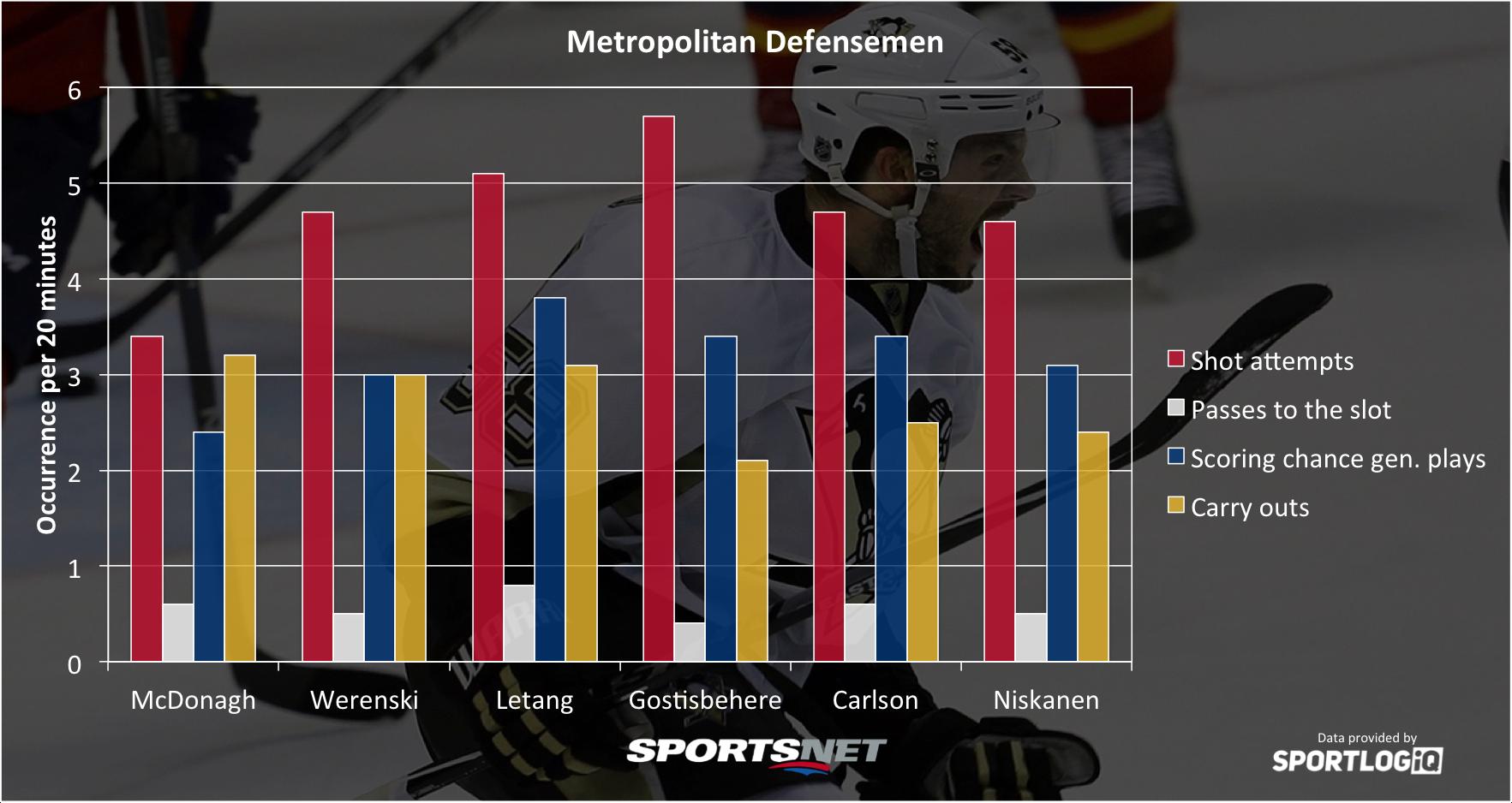 metro-defense