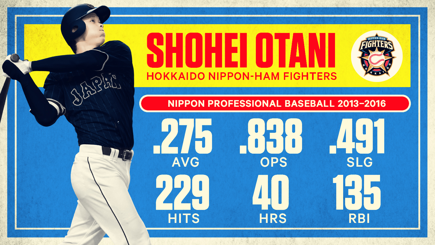 50adcb7e047 Shohei Otani is the greatest thing to happen to baseball in a century. Not  only is he Japan s best pitcher—featuring a high-90s fastball and three  strong ...