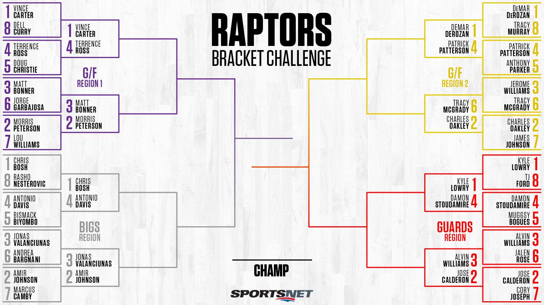 Favourite Raptor Bracket Challenge Final Four Gf Regions 1 2
