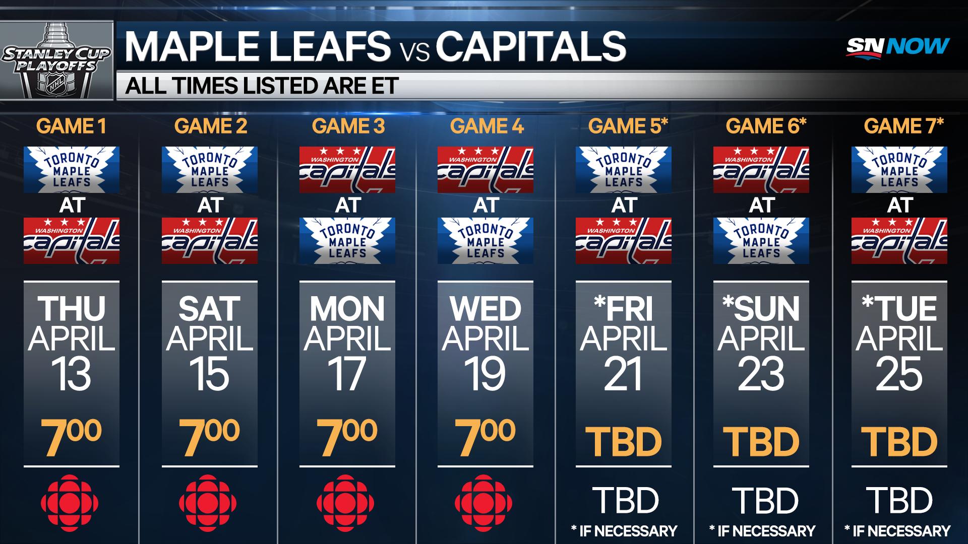 Sportsnet's Stanley Cup Playoffs First Round Broadcast