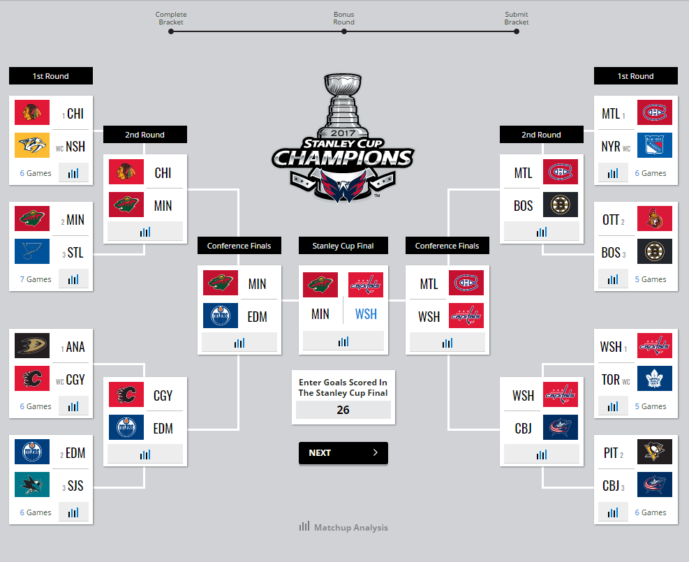 Stanley cup 2019 dates in Perth