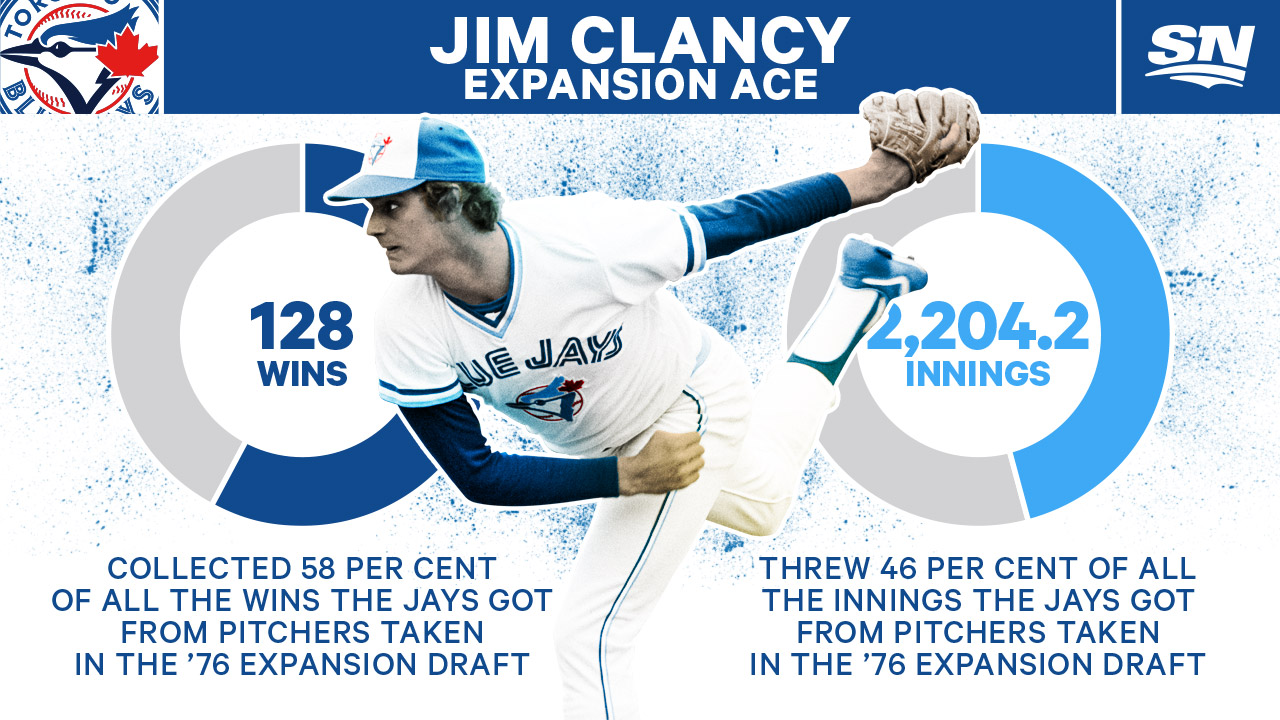 In Appreciation Of Jim Clancy The Blue Jays Expansion Ace