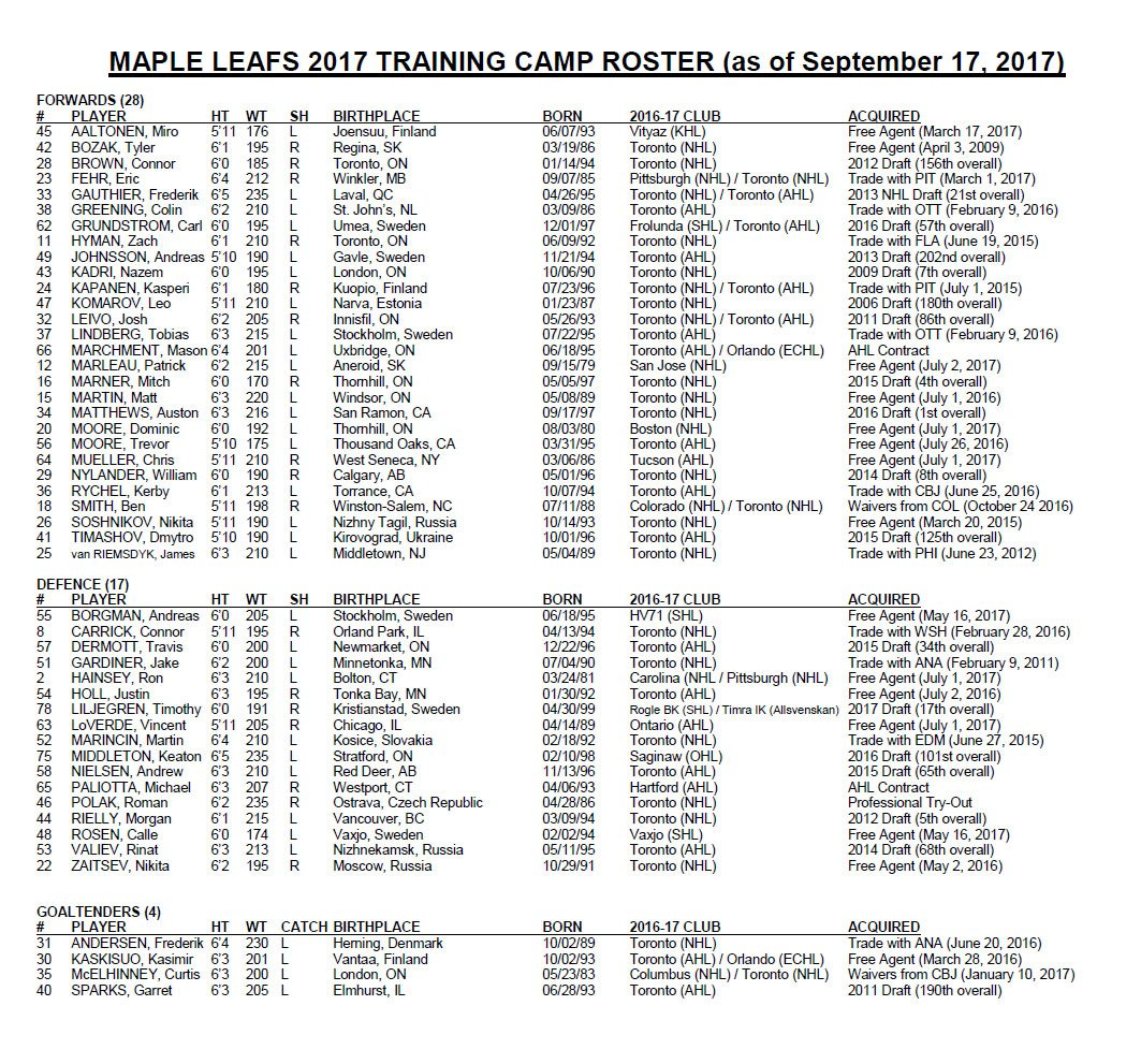 Leafs cut 24 from training camp roster, Dzierkals sent to Marlies