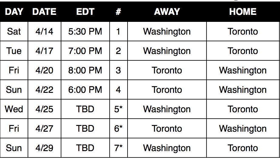 Raptors draw Wizards in first round of NBA playoffs ...