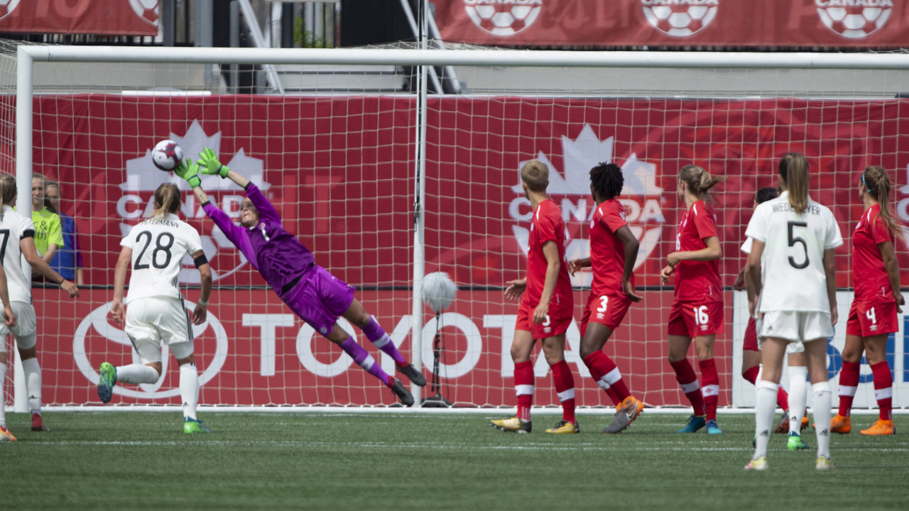 Germany continues its domination of Canada in womens's soccer