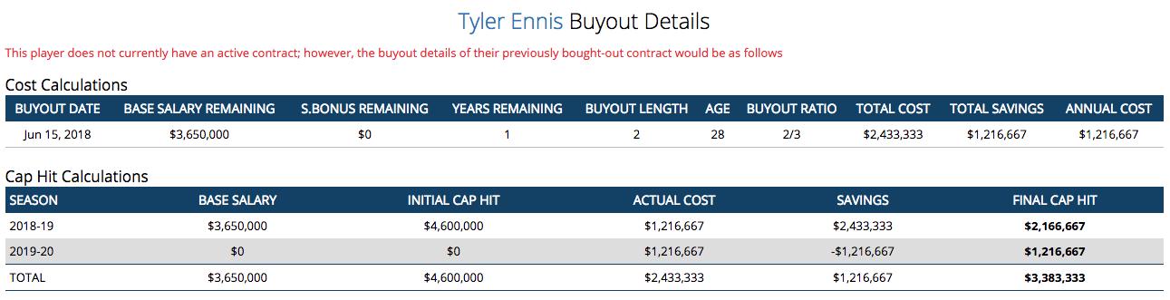 NHL Buyout Tracker  Canadiens place Steve Mason on waivers ... b7d36326b15
