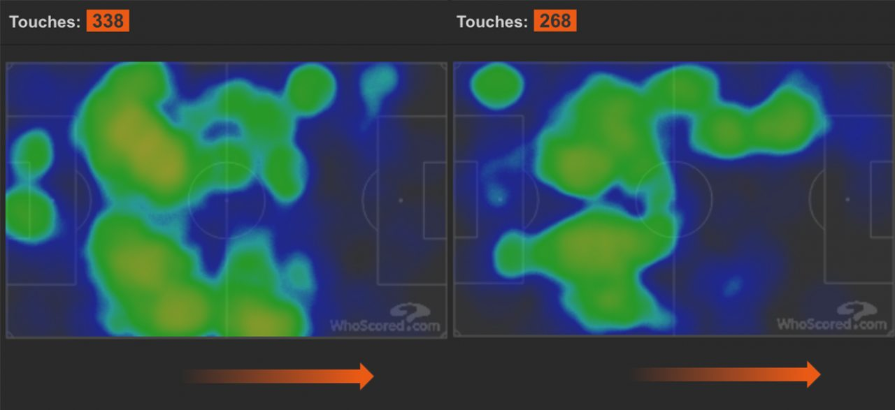 Defence midfield carries france into world cup final sportsnet frances defensive heat map left compared to brazils against belgium via whoscored gumiabroncs Images