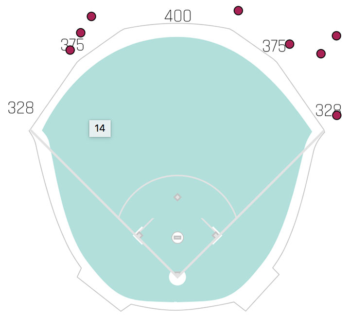 Phillies rough up Estrada early, halt Blue Jays' season-best win streak