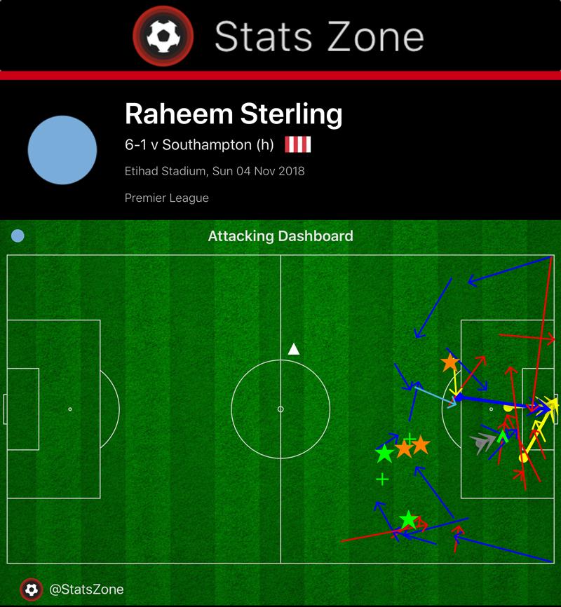 Jamie Carragher: Raheem Sterling deserves 'everything he gets'