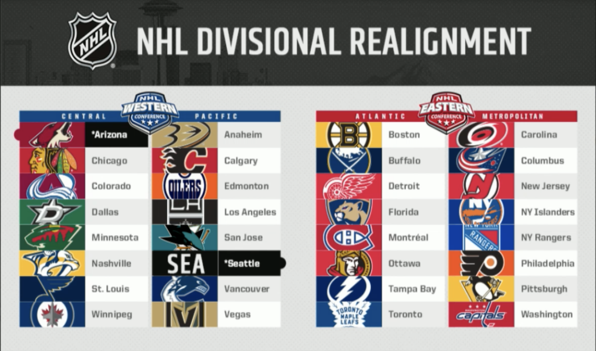 NHL s Seattle expansion  Everything you need to know - Sportsnet.ca 17efab0d8294