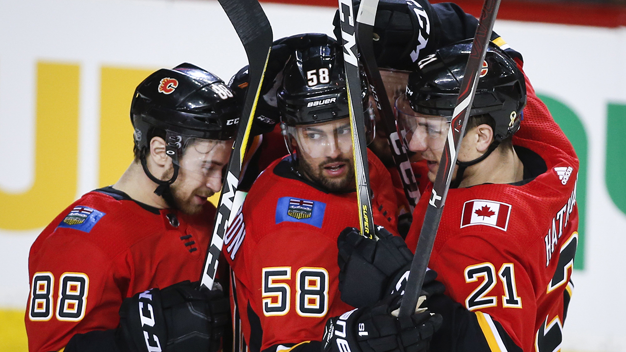2019 NHL Trade Deadline : Calgary Flames