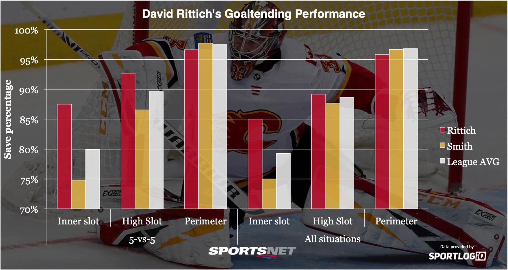 Rittich-1.png