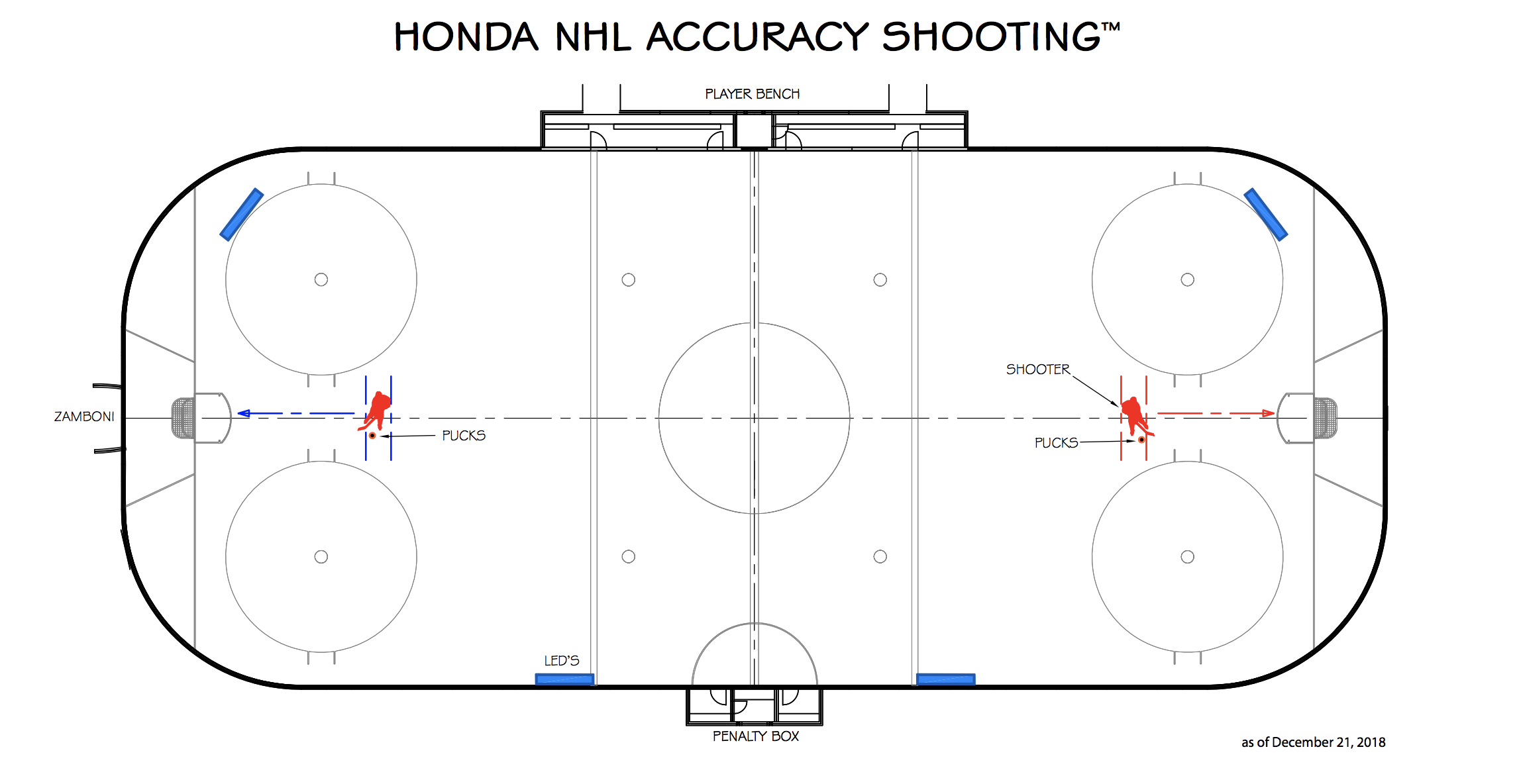 Visual Primer: 2019 NHL All-Star Skills Competition